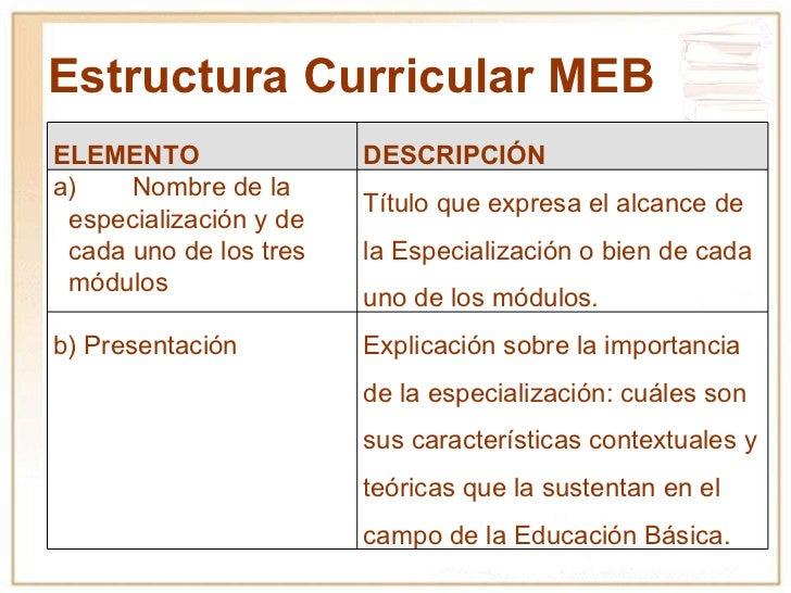 Estructura Curricular MEB ELEMENTO DESCRIPCIÓN a) Nombre de la especialización y de cada uno de los tres módulos Título qu...