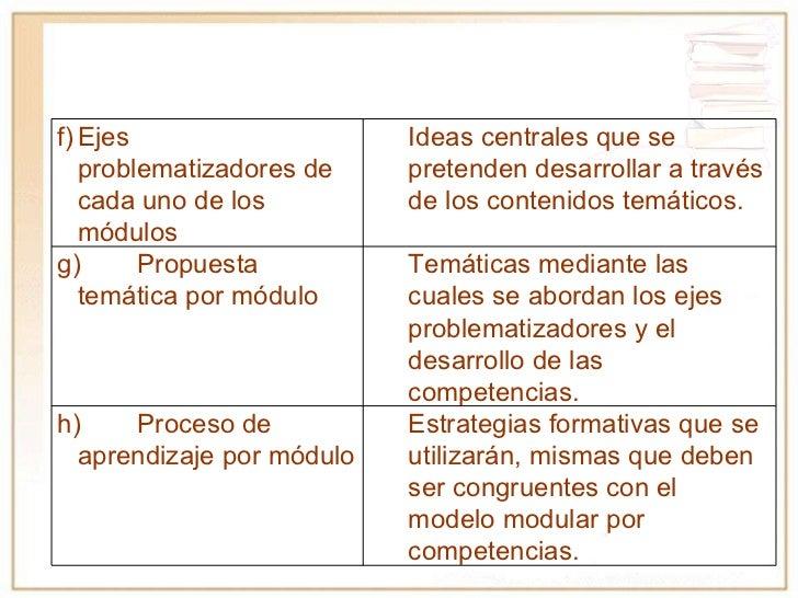f) Ejes  problematizadores de cada uno de los módulos Ideas centrales que se pretenden desarrollar a través de los conteni...