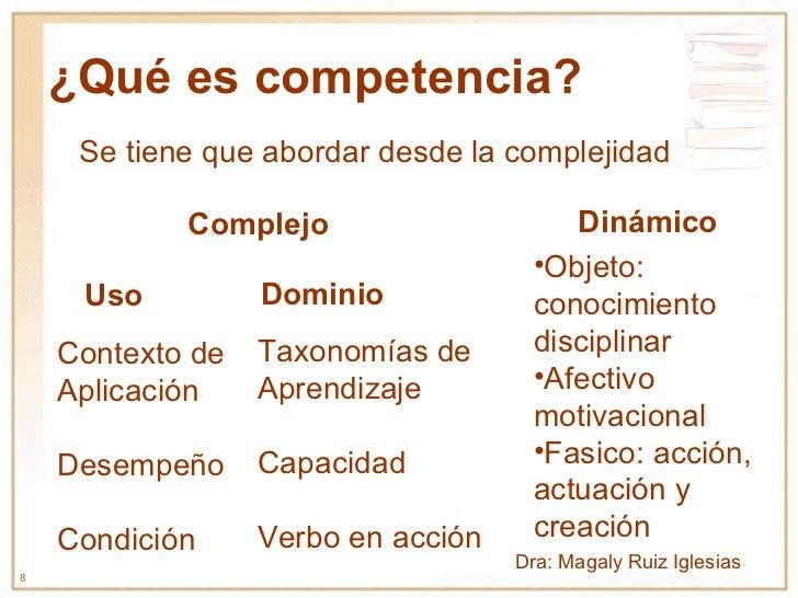 ¿Qué es competencia? Dinámico Complejo Se tiene que abordar desde la complejidad Dominio Uso Taxonomías de Aprendizaje Cap...