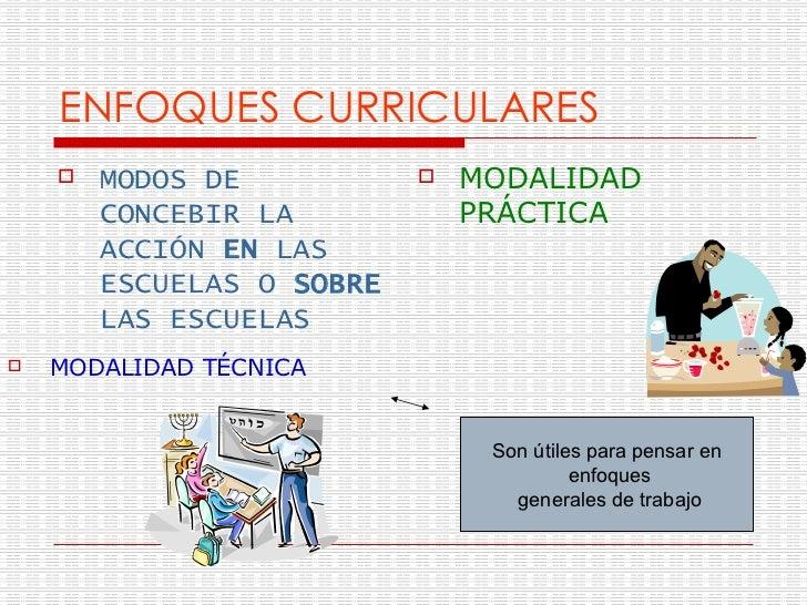 ENFOQUES CURRICULARES <ul><li>MODOS DE CONCEBIR LA ACCIÓN  EN  LAS ESCUELAS O  SOBRE  LAS ESCUELAS </li></ul><ul><li>MODAL...