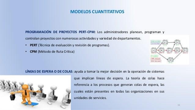 MODELOS CUANTITATIVOS PROGRAMACIÓN DE PROYECTOS PERT-CPM: Los administradores planean, programan y controlan proyectos con...