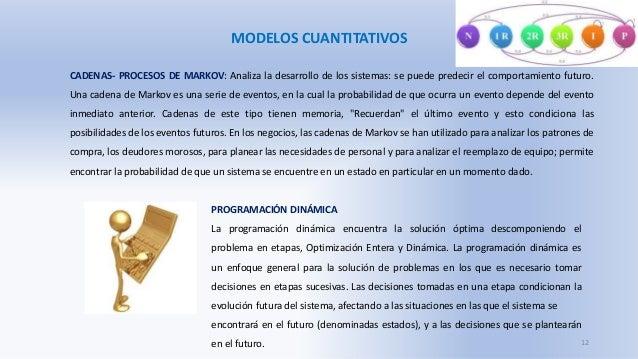 MODELOS CUANTITATIVOS CADENAS- PROCESOS DE MARKOV: Analiza la desarrollo de los sistemas: se puede predecir el comportamie...