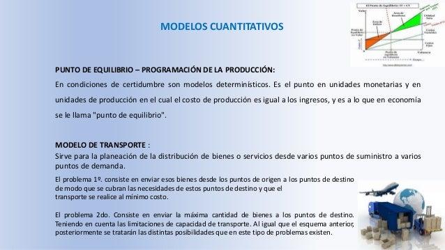 MODELOS CUANTITATIVOS PUNTO DE EQUILIBRIO – PROGRAMACIÓN DE LA PRODUCCIÓN: En condiciones de certidumbre son modelos deter...