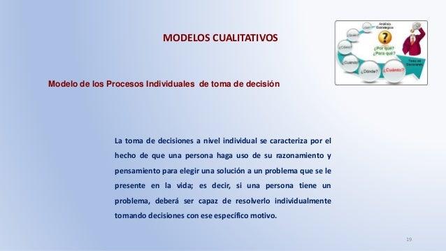 MODELOS CUALITATIVOS 19 Modelo de los Procesos Individuales de toma de decisión La toma de decisiones a nivel individual s...