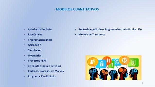 MODELOS CUANTITATIVOS • Árboles de decisión • Pronósticos • Programación lineal • Asignación • Simulación • Inventarios • ...