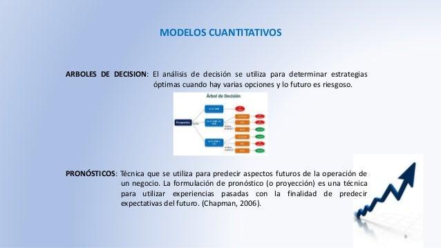 MODELOS CUANTITATIVOS ARBOLES DE DECISION: El análisis de decisión se utiliza para determinar estrategias óptimas cuando h...