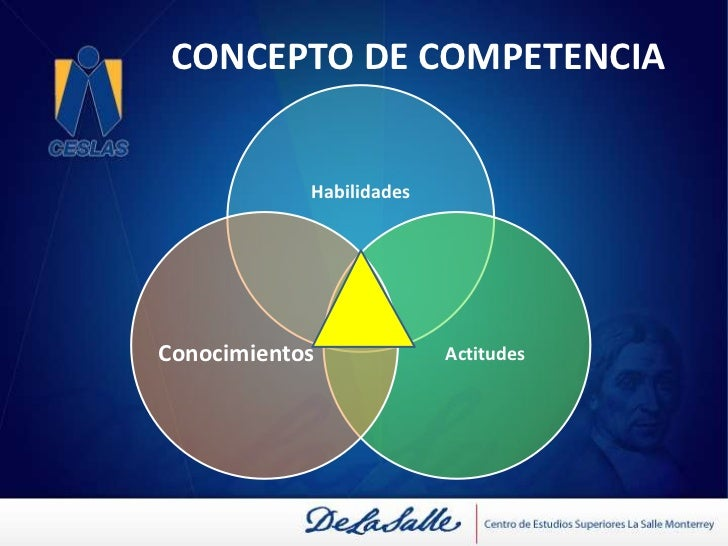 CONCEPTO DE COMPETENCIA<br />