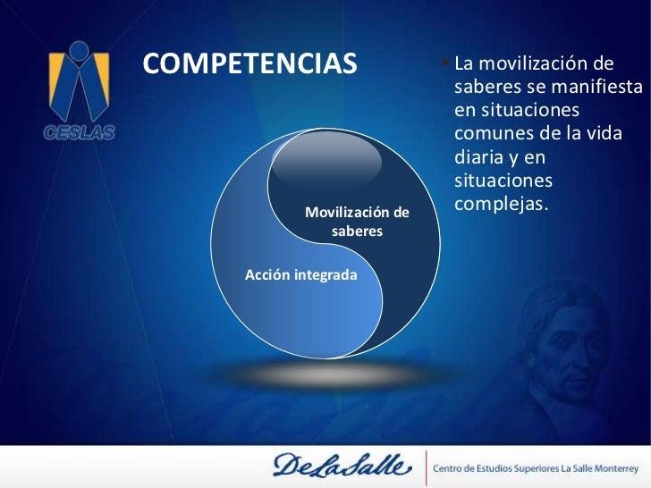CONCEPTO DE COMPETENCIA<br /><ul><li>Involucra: