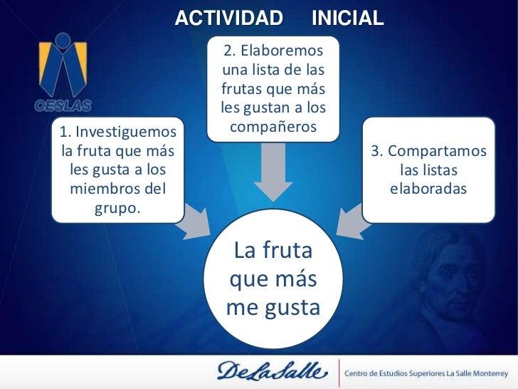 ACTIVIDAD     INICIAL<br />