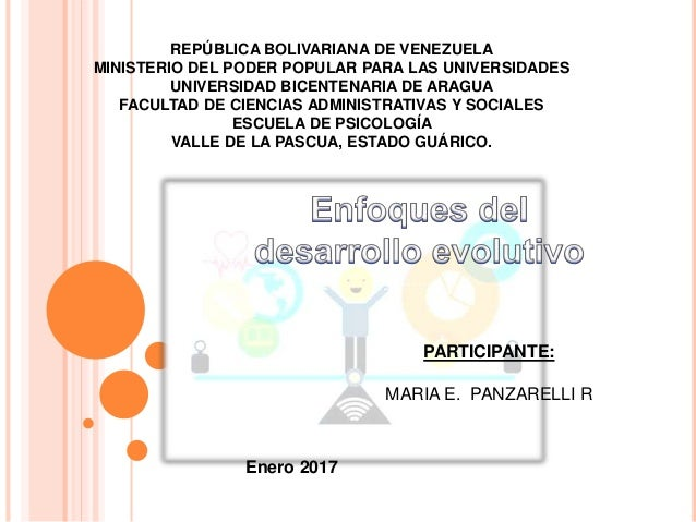 REPÚBLICA BOLIVARIANA DE VENEZUELA MINISTERIO DEL PODER POPULAR PARA LAS UNIVERSIDADES UNIVERSIDAD BICENTENARIA DE ARAGUA ...