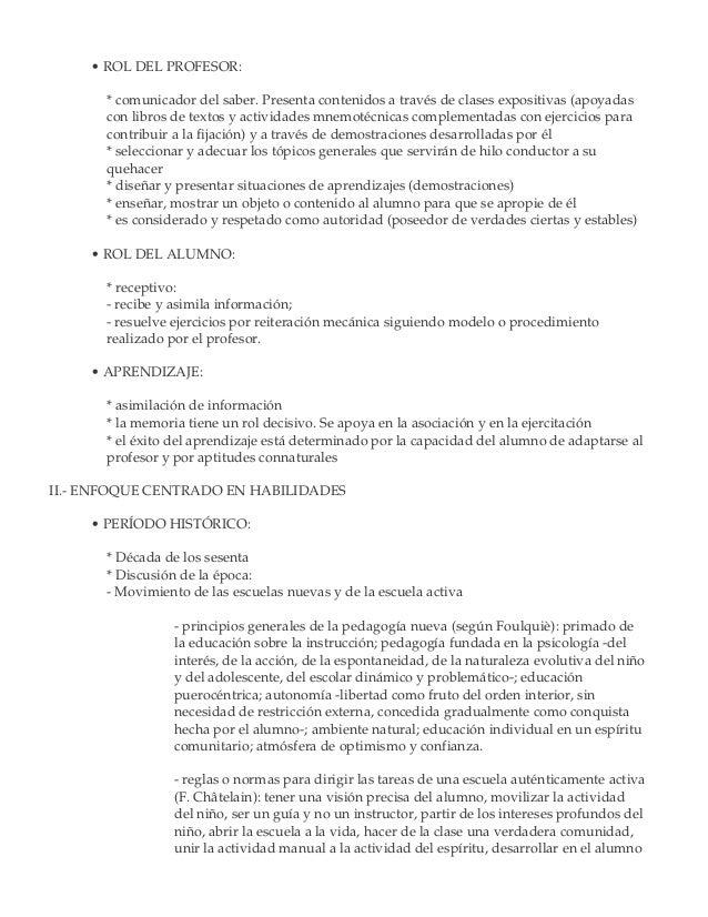 Enfoques didacticos Slide 2