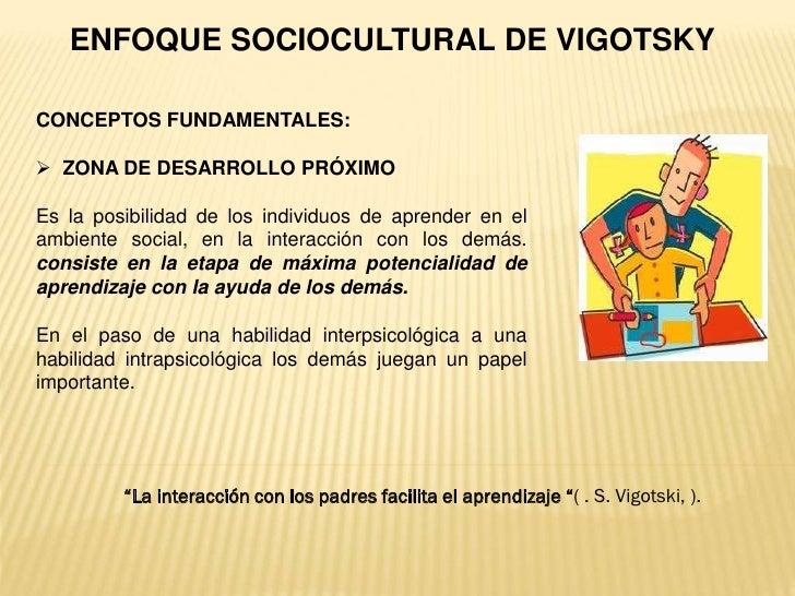 Enfoque Socio Cultural de Vigotsky