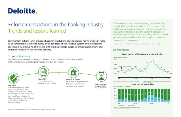 u k banking industry report Reputation report banking uk 2018 published on 11062018 the uk banking  sector, for many decades, was perceived as being a pillar of society and an.