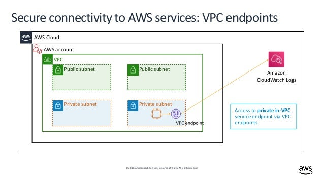 Enforcing security invariants with AWS Organizations