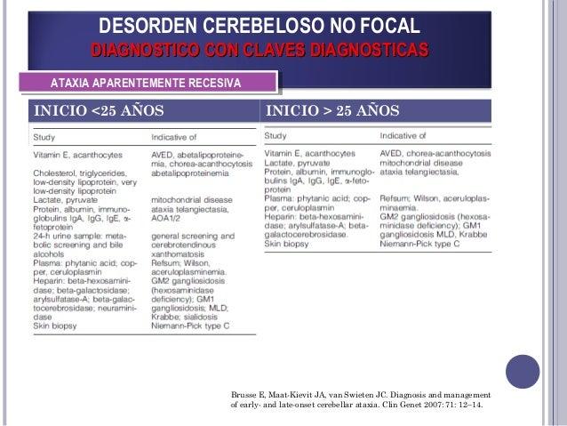 Swaiman Pediatric Neurology Pdf