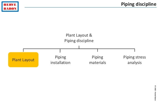 plant layout engineering tutorial, wiring diagram