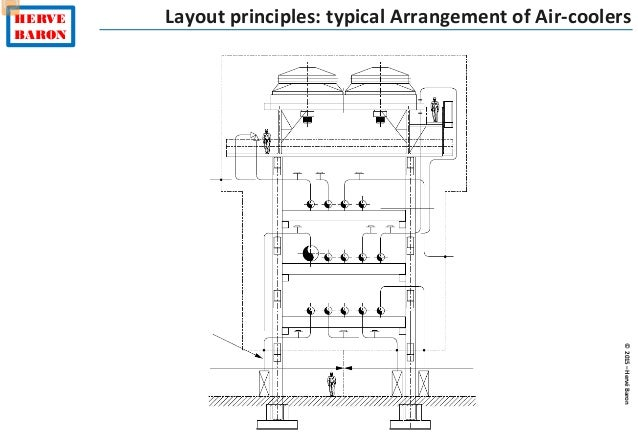 plant layout engineering tutorial Piping Layout Plan  Air Compressor Piping Schematic Plumbing Shop Layout Sewer Layout
