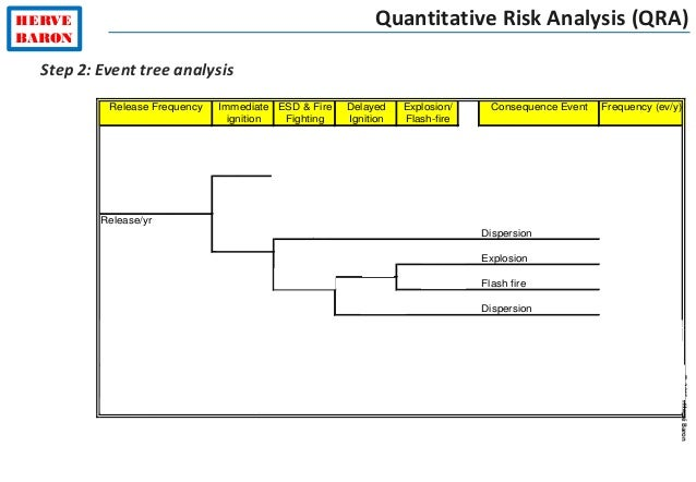 Guidelines to Evaluate Human Observational Studies for ...