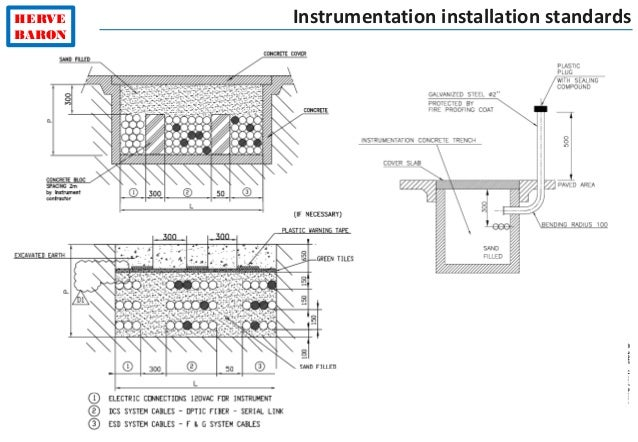 instrument junction box drawing