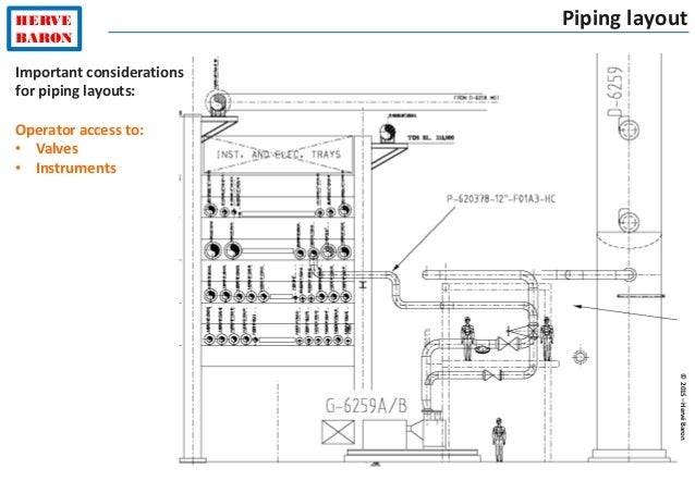 ©2015–HervéBaron HERVE BARON Piping layout Important considerations for piping layouts: Operator access to: • Valves • Ins...