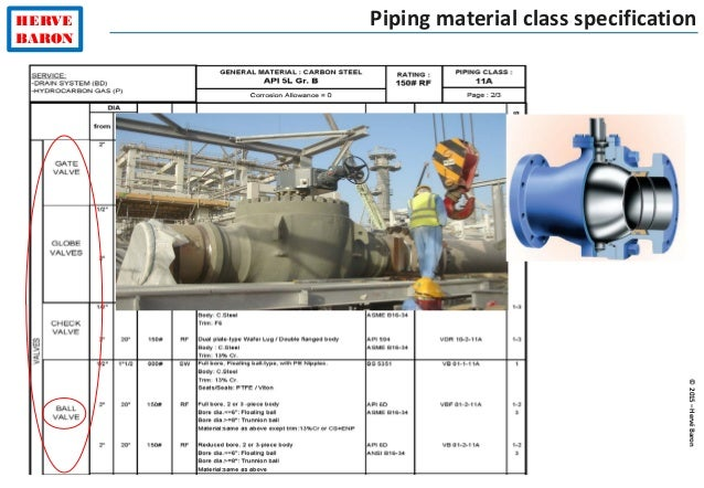 ©2015–HervéBaron HERVE BARON Piping material class specification