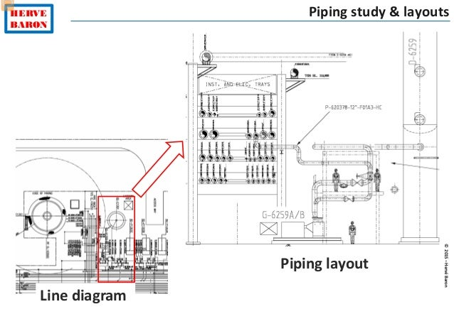 piping layout tutorial