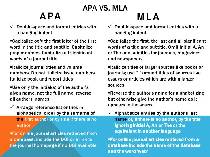 mla for research papers formatting