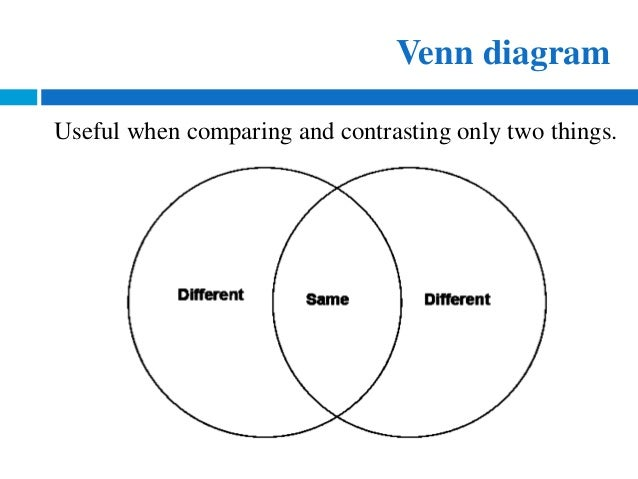 subjects for contrast and comparison essays Before you begin to draft a compare and contrast essay, you should brainstorm by creating a venn diagram or a chart to list pros and cons of each subject you are.