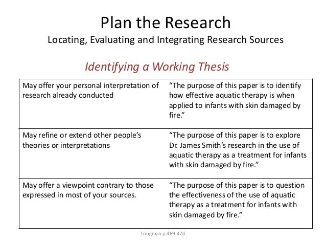 Plan the Research Locating, Evaluating and Integrating Research Sources May offer your personal interpretation of research...