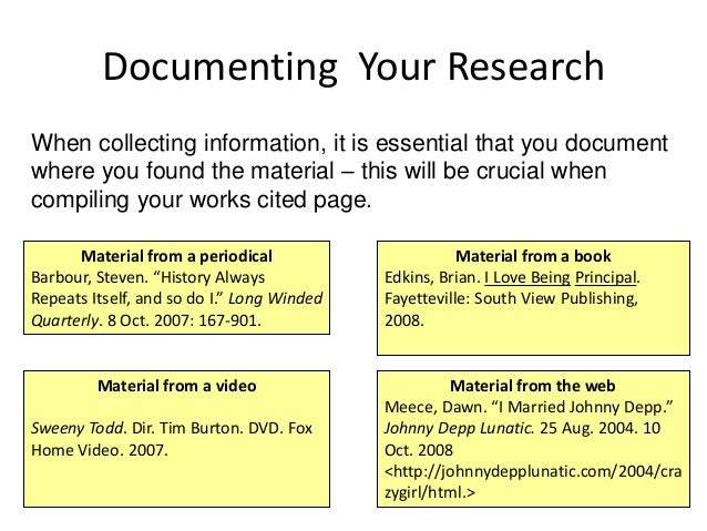 Documenting Your Research When collecting information, it is essential that you document where you found the material – th...