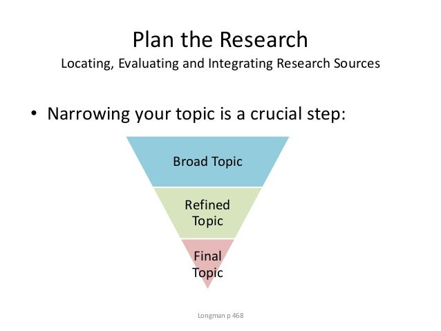 Plan the Research Locating, Evaluating and Integrating Research Sources • Narrowing your topic is a crucial step: Longman ...