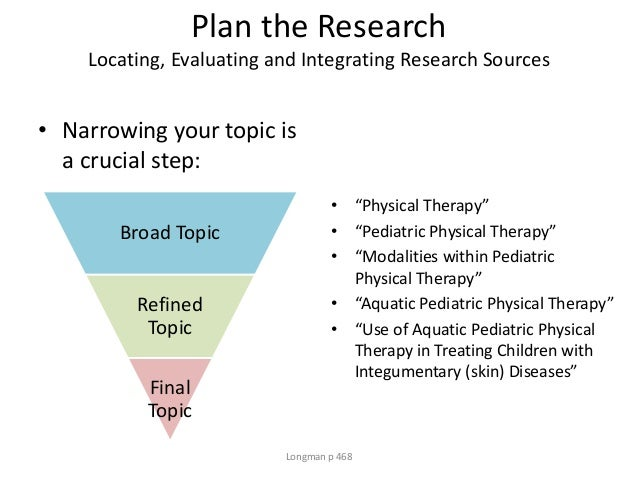 """Plan the Research Locating, Evaluating and Integrating Research Sources • Narrowing your topic is a crucial step: • """"Physi..."""
