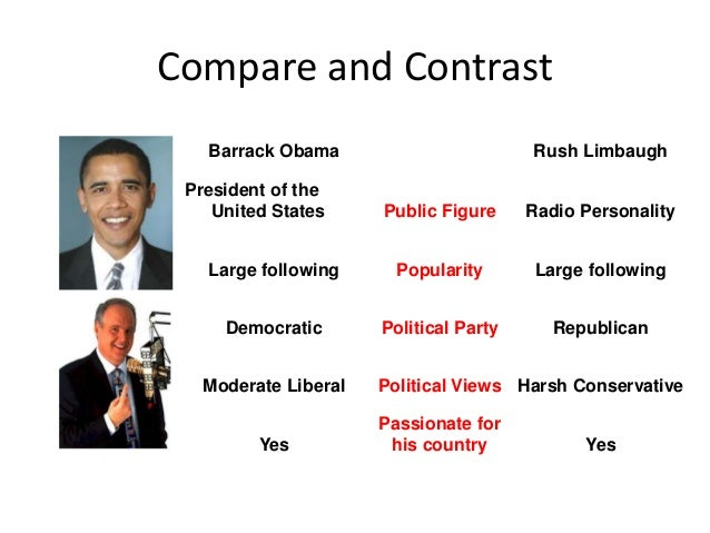 Compare and Contrast Barrack Obama Rush Limbaugh President of the United States Public Figure Radio Personality Large foll...