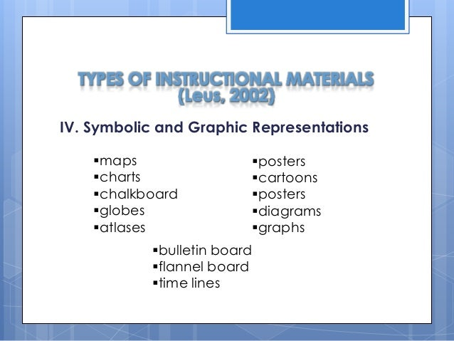 Preparation And Evaluation Of Instructional Materials