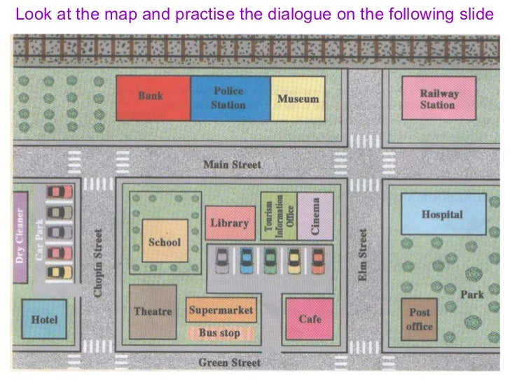 Look at the map and practise the dialogue on the following slide