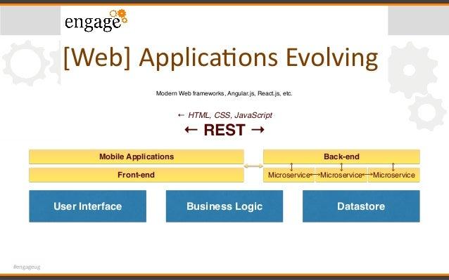 #engageug [Web]ApplicaConsEvolving User Interface Business Logic Datastore Mobile Applications Back-end Modern Web frame...