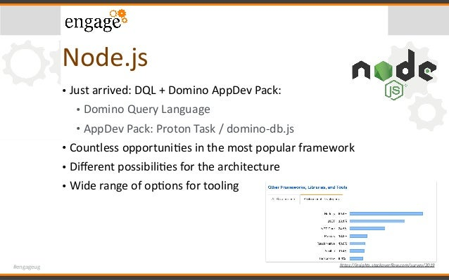 #engageug Node.js • Justarrived:DQL+DominoAppDevPack: • DominoQueryLanguage • AppDevPack:ProtonTask/domino-...