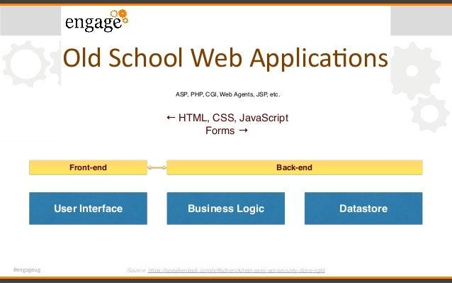 #engageug Source: https://speakerdeck.com/jeffschenck/rest-easy-api-security-done-right User Interface Business Logic Data...