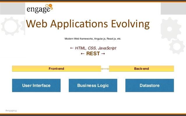 #engageug WebApplicaConsEvolving User Interface Business Logic Datastore Front-end Back-end Modern Web frameworks, Angul...