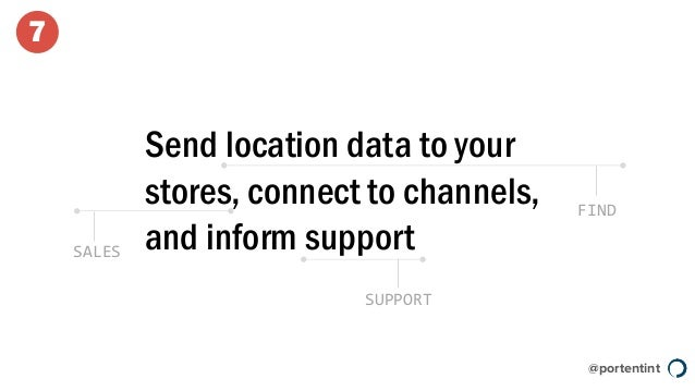 @portentint Send location data to your stores, connect to channels, and inform support FIND SUPPORT SALES 7