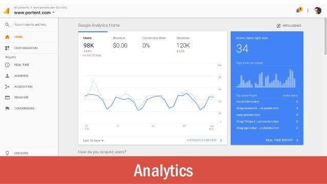 Responsive Analytics