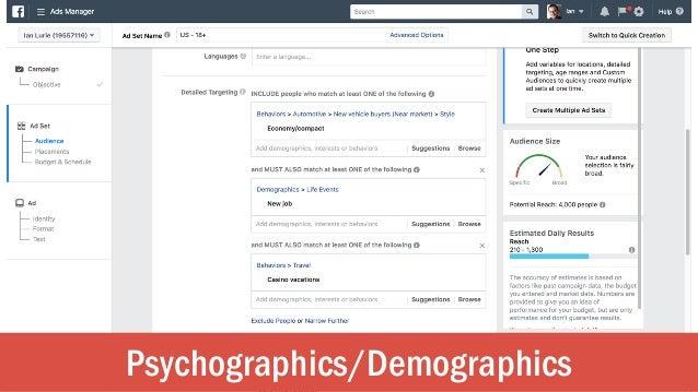 Psychographics/Demographics