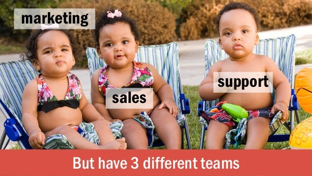 But have 3 different teams marketing sales support
