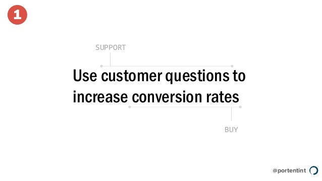 @portentint Use customer questions to increase conversion rates SUPPORT BUY 1