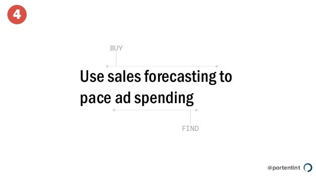 @portentint Use sales forecasting to pace ad spending BUY FIND 4