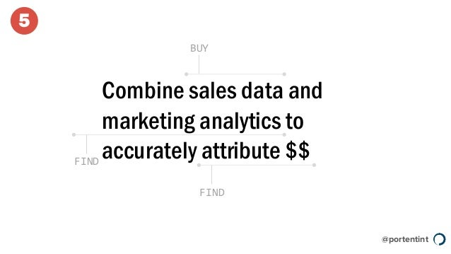 @portentint Combine sales data and marketing analytics to accurately attribute $$FIND BUY FIND 5