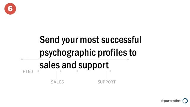 @portentint Send your most successful psychographic profiles to sales and supportFIND SUPPORTSALES 6