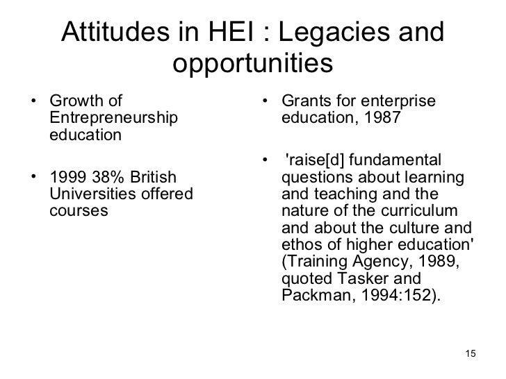 Attitudes in HEI : Legacies and opportunities <ul><li>Growth of Entrepreneurship education </li></ul><ul><li>1999 38% Brit...