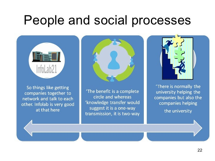 People and social processes