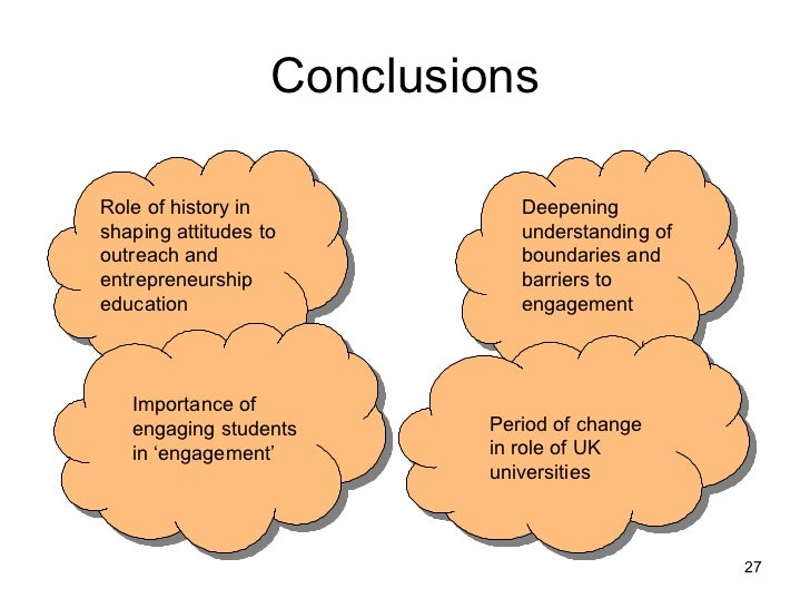 Conclusions Role of history in shaping attitudes to outreach and entrepreneurship education Deepening understanding of bou...